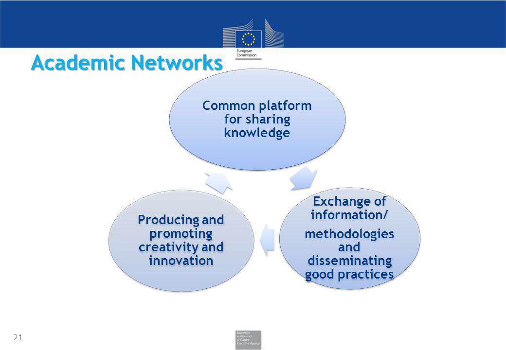 Academic Networks Exchange of information/