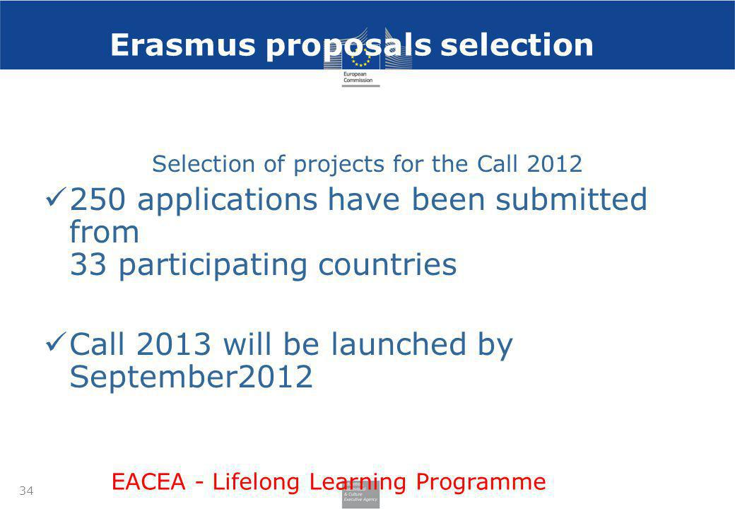Erasmus proposals selection