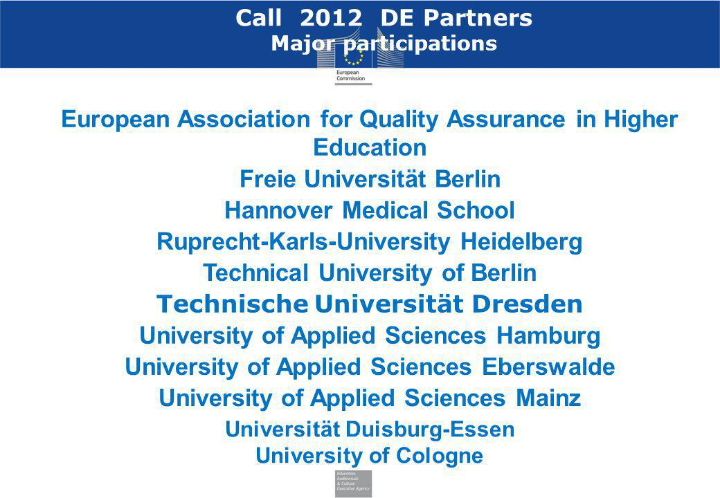Call 2012 DE Partners Major participations