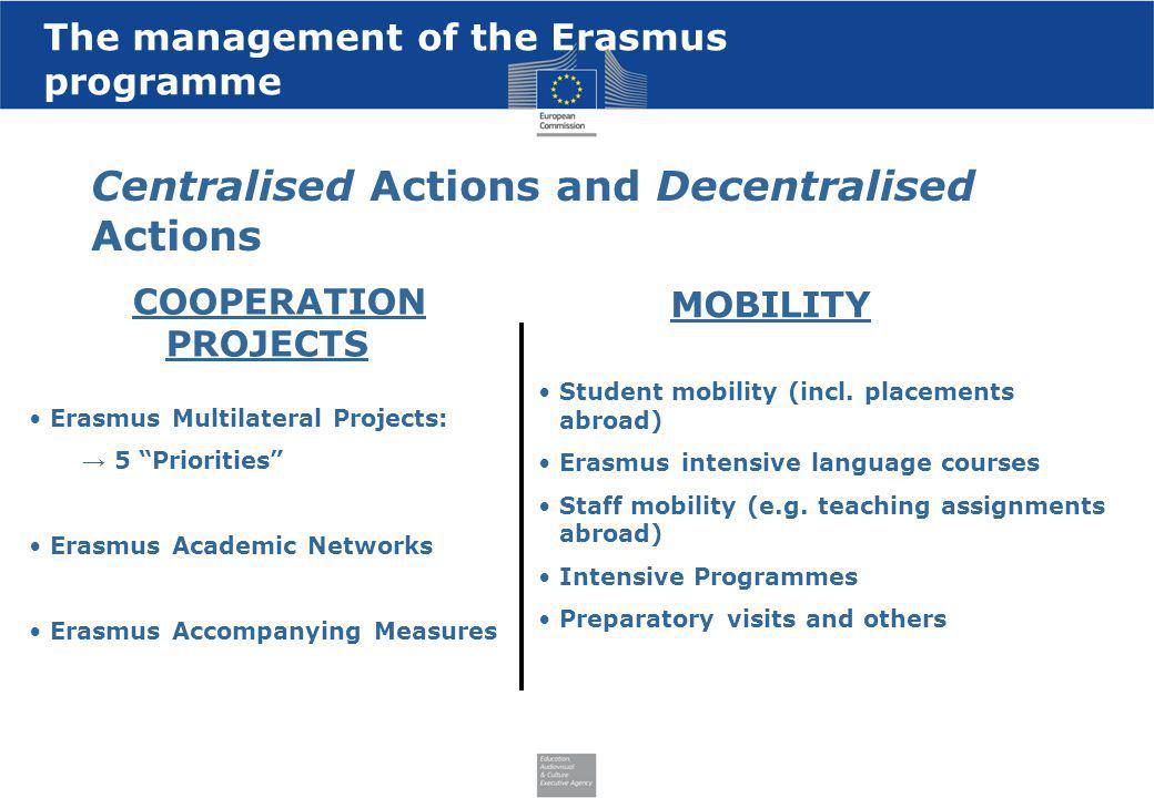 The management of the Erasmus programme
