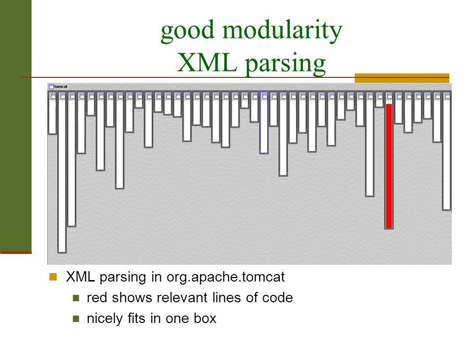 good modularity XML parsing