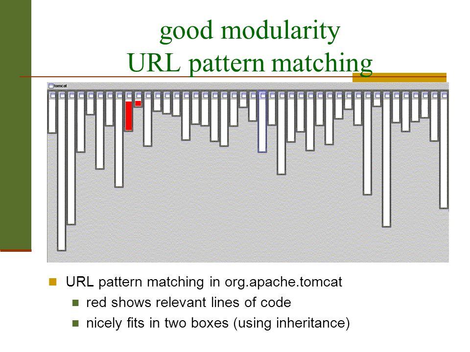 good modularity URL pattern matching
