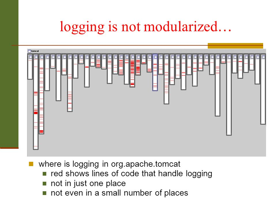 logging is not modularized…
