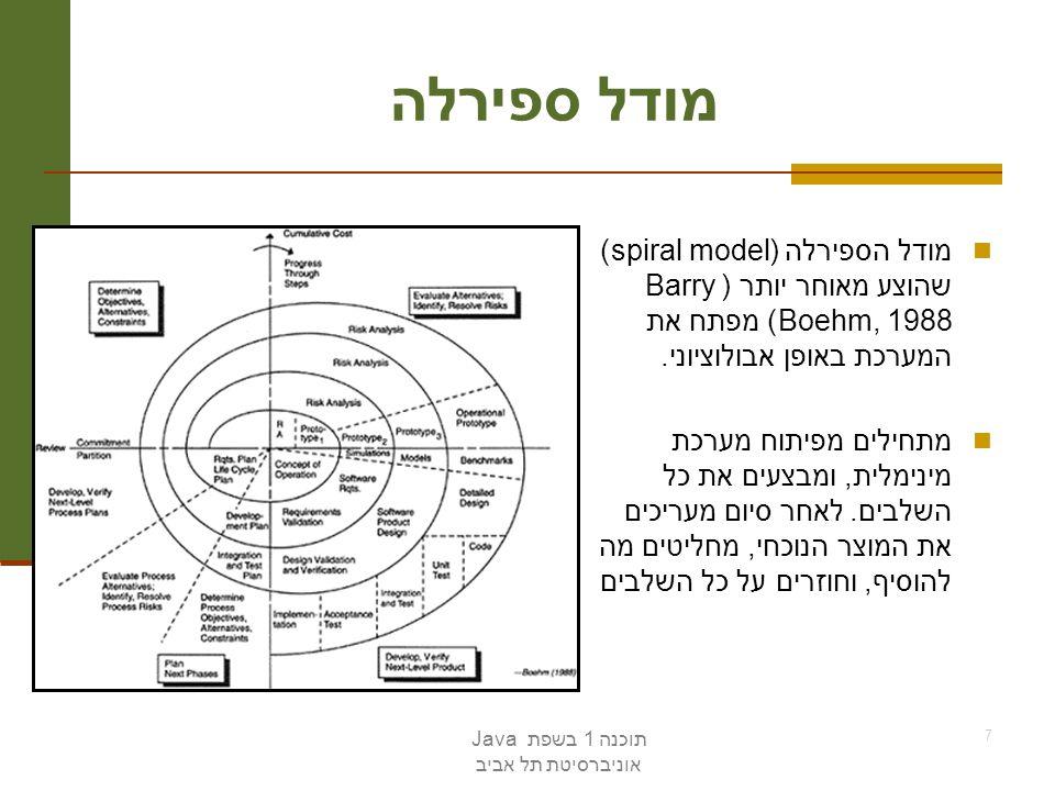 מודל ספירלה מודל הספירלה (spiral model) שהוצע מאוחר יותר (Barry Boehm, 1988) מפתח את המערכת באופן אבולוציוני.