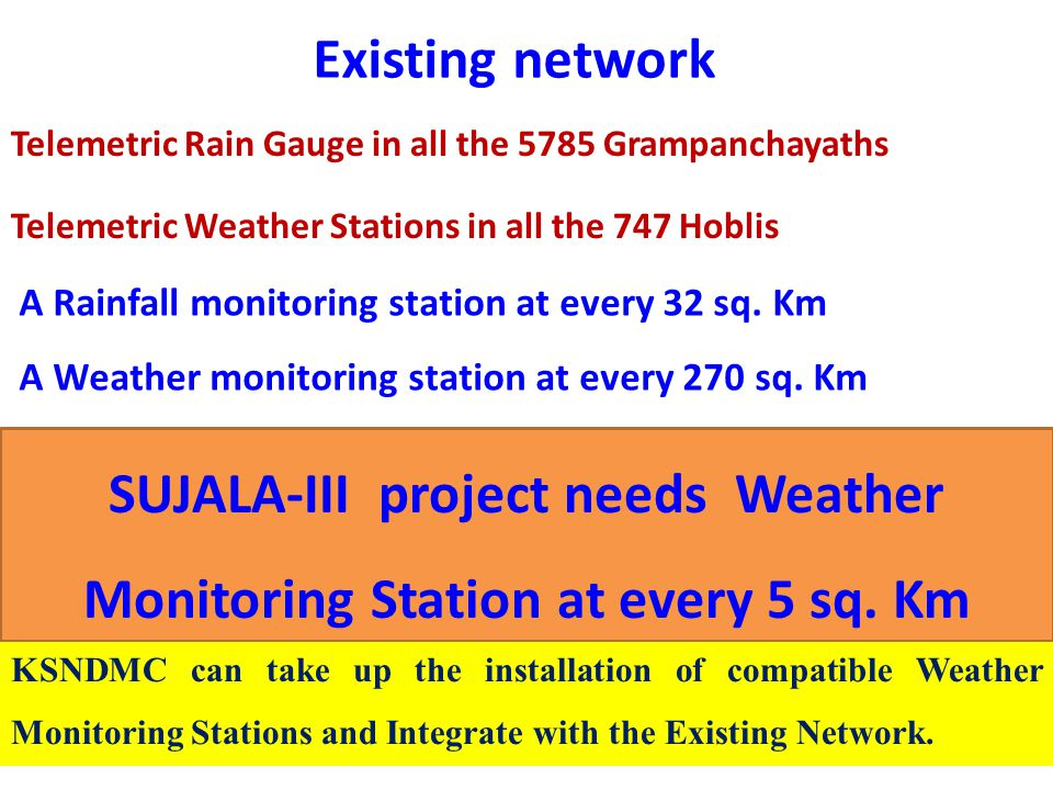 SUJALA-III project needs Weather Monitoring Station at every 5 sq. Km
