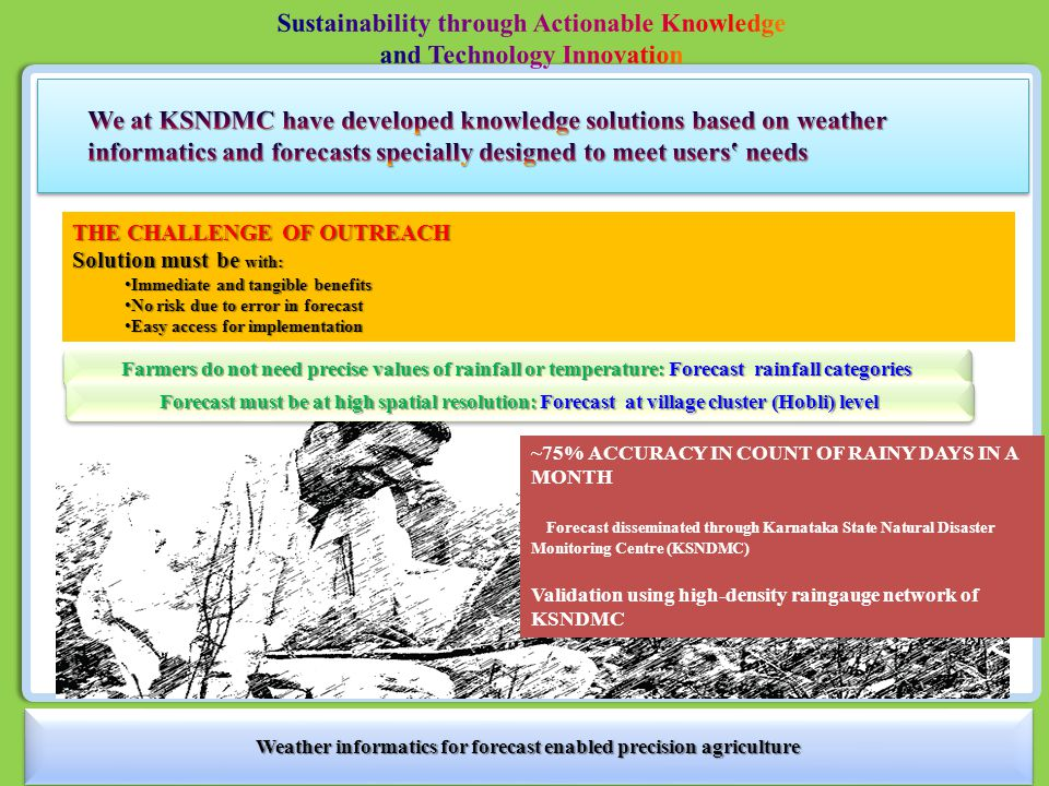 Weather informatics for forecast enabled precision agriculture