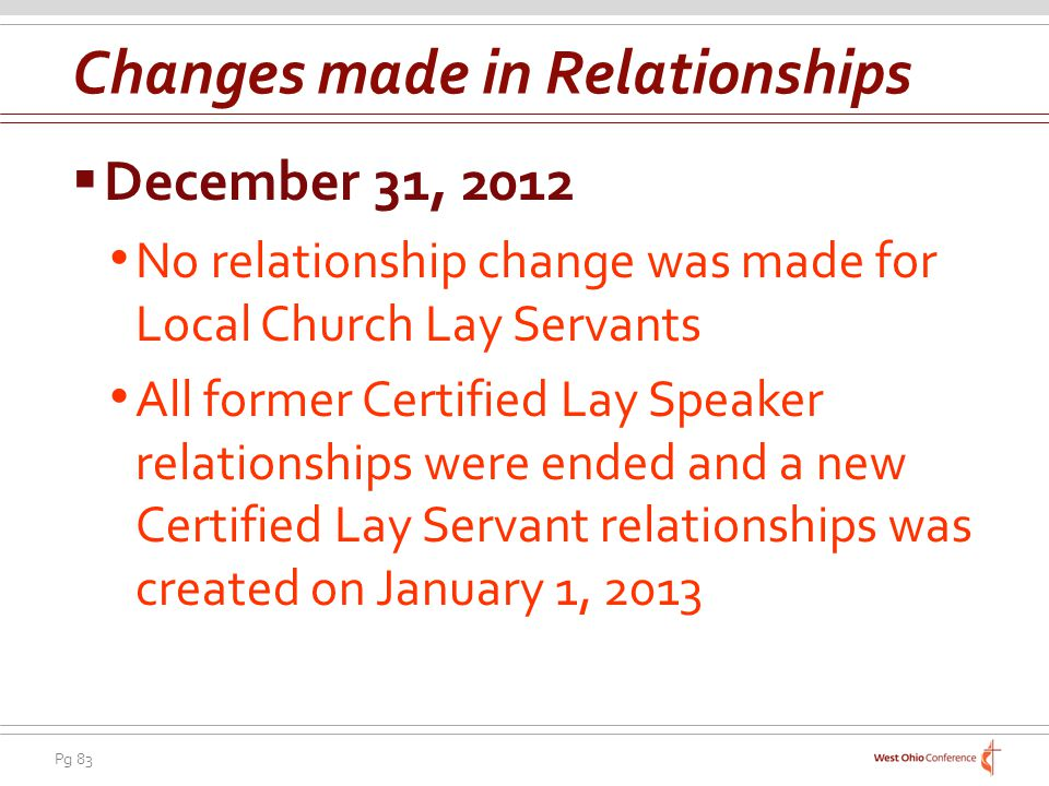 Changes made in Relationships