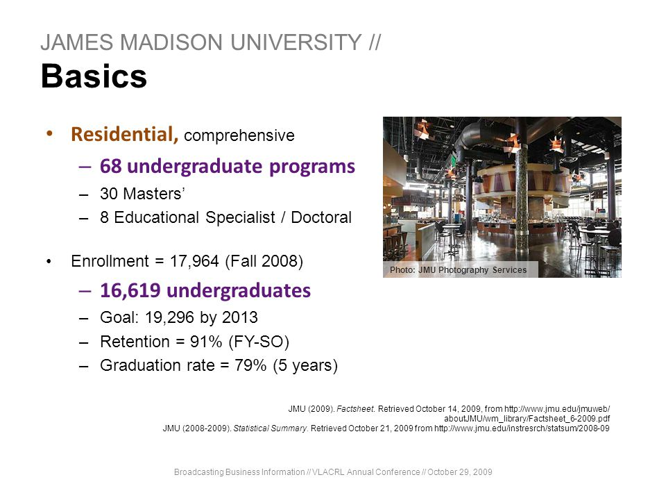 JAMES MADISON UNIVERSITY // Basics