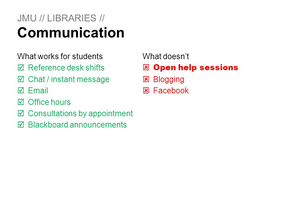 JMU // LIBRARIES // Communication