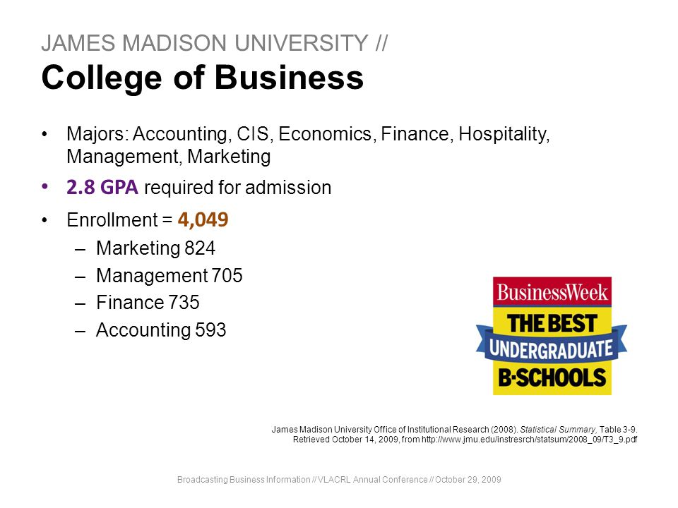 JAMES MADISON UNIVERSITY // College of Business