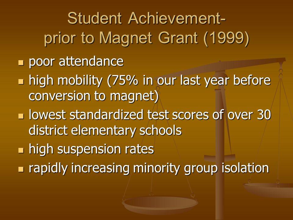 Student Achievement- prior to Magnet Grant (1999)