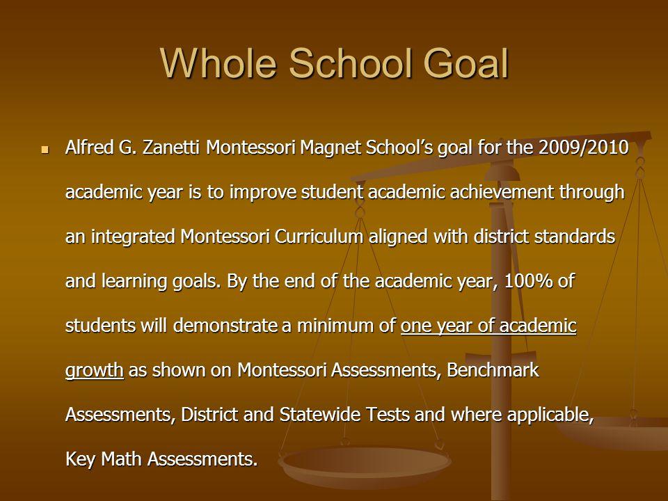Whole School Goal
