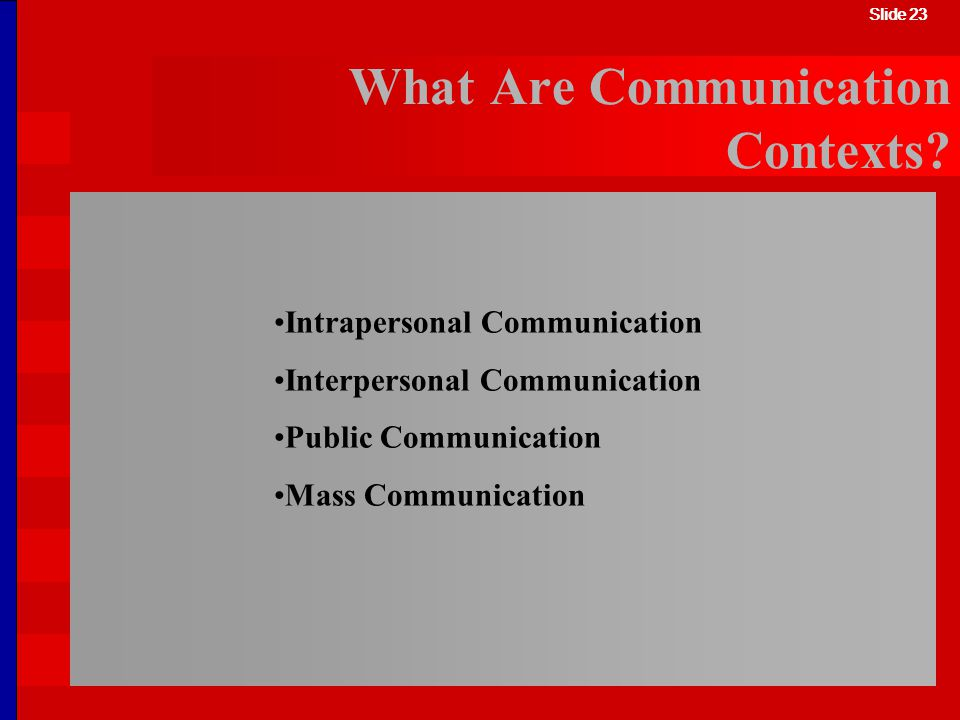 What Are Communication Contexts