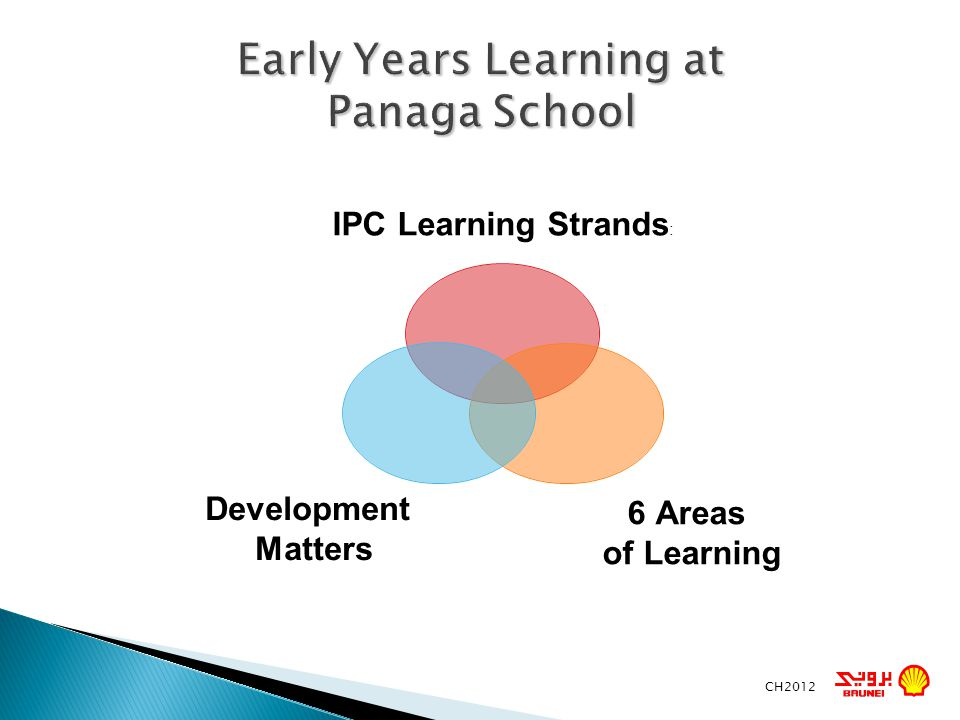 Early Years Learning at Panaga School