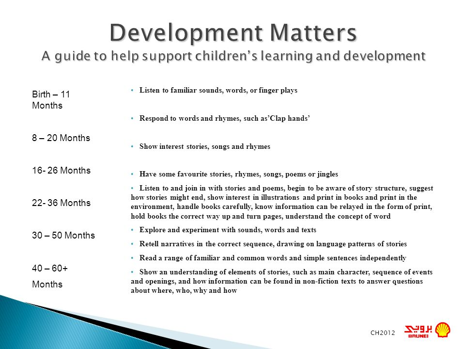 Development Matters A guide to help support children's learning and development