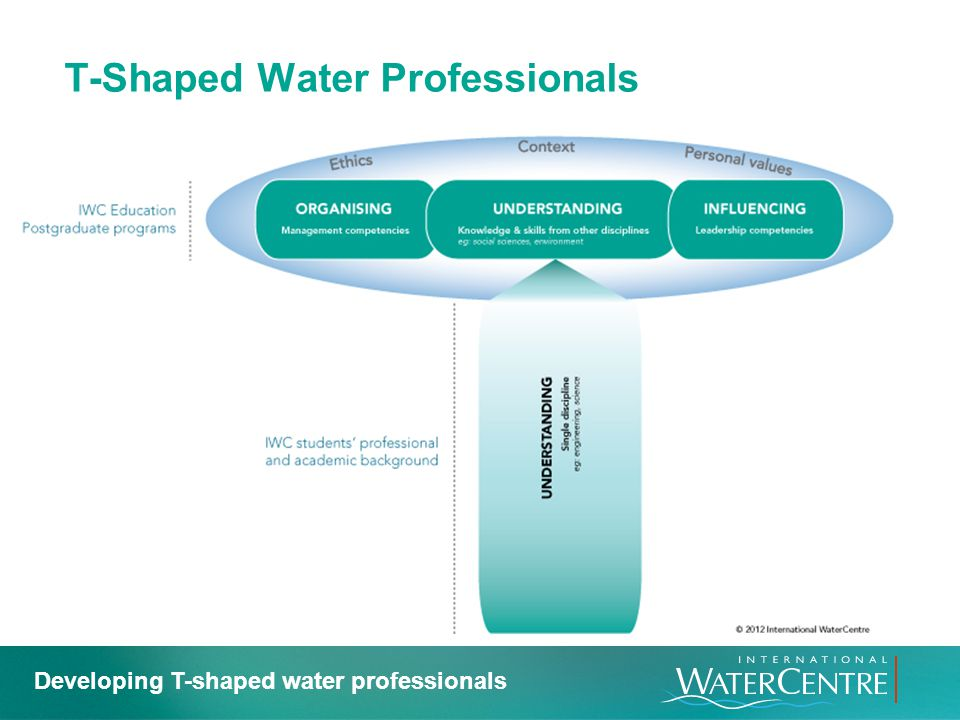 T-Shaped Water Professionals