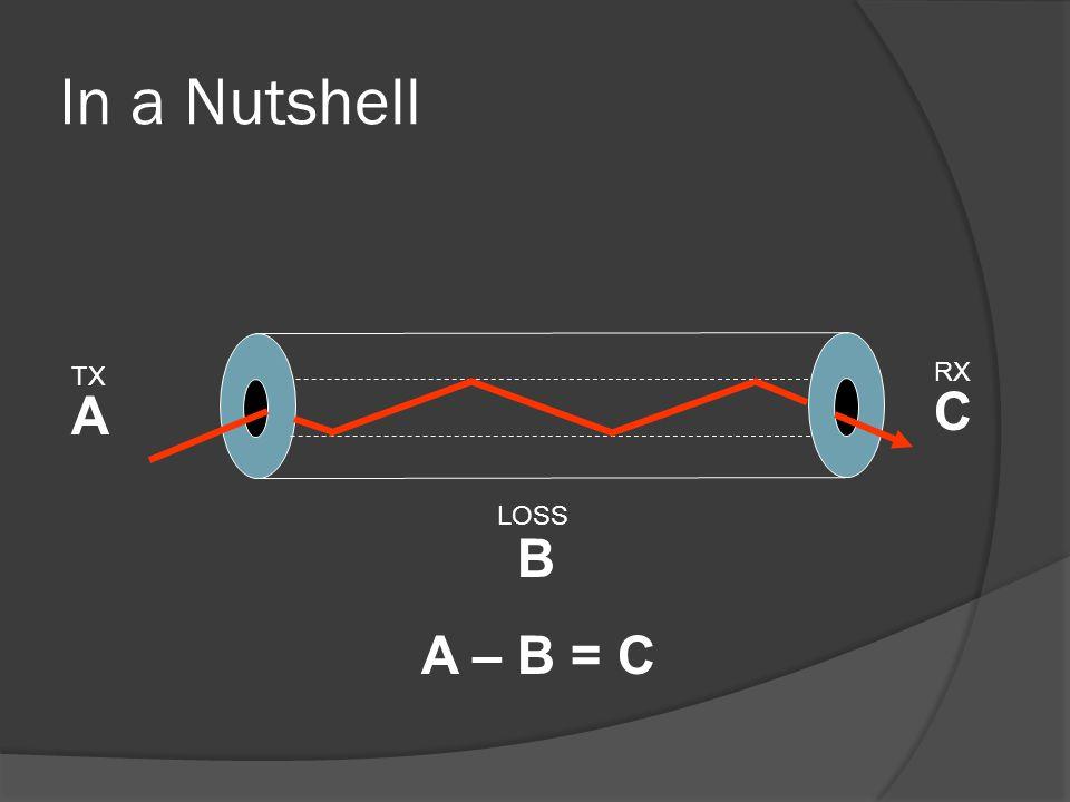 In a Nutshell TX RX A C LOSS B A – B = C