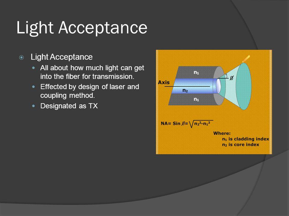 Light Acceptance Light Acceptance