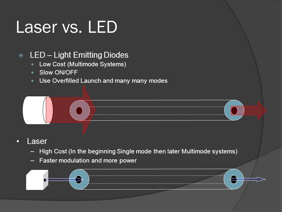 Laser vs. LED LED – Light Emitting Diodes Laser