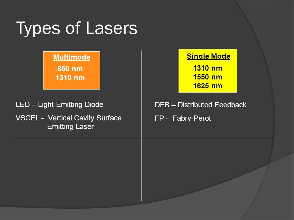 Types of Lasers Multimode 850 nm 1310 nm Single Mode 1310 nm 1550 nm
