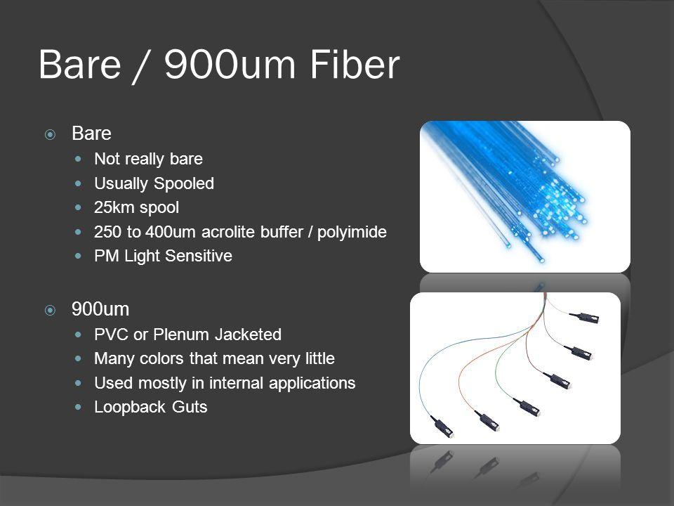 Bare / 900um Fiber Bare 900um Not really bare Usually Spooled