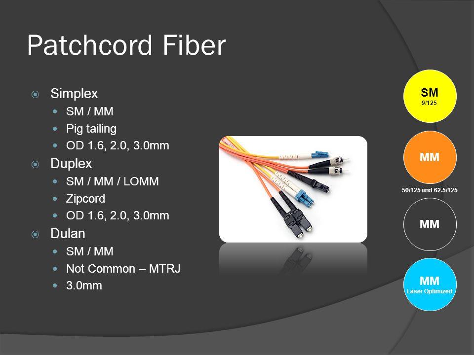 Patchcord Fiber Simplex Duplex Dulan SM SM / MM Pig tailing