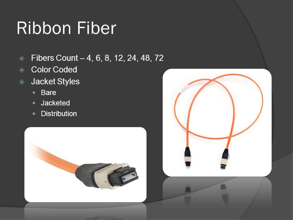 Ribbon Fiber Fibers Count – 4, 6, 8, 12, 24, 48, 72 Color Coded