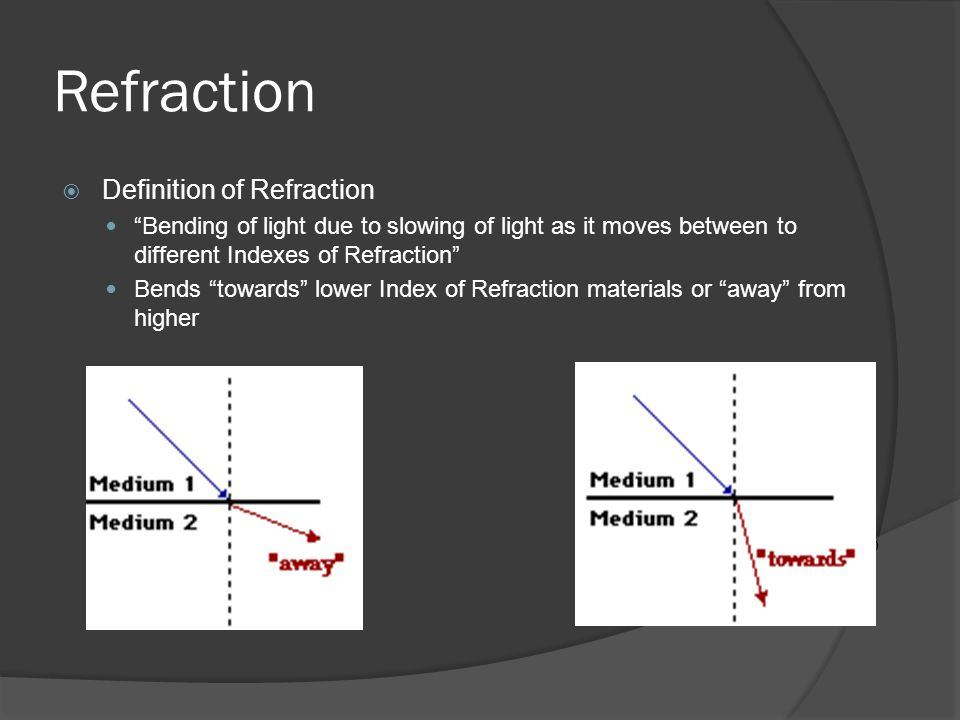 Refraction Definition of Refraction