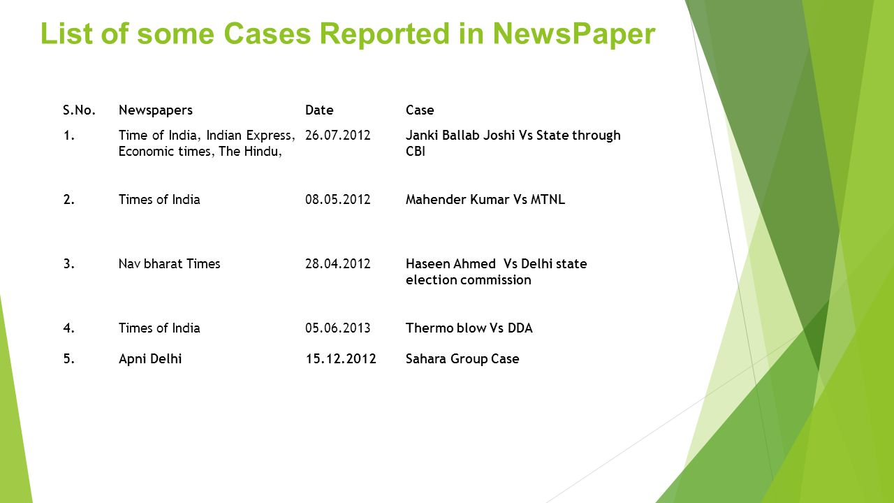 List of some Cases Reported in NewsPaper
