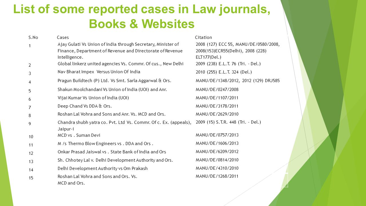 List of some reported cases in Law journals, Books & Websites