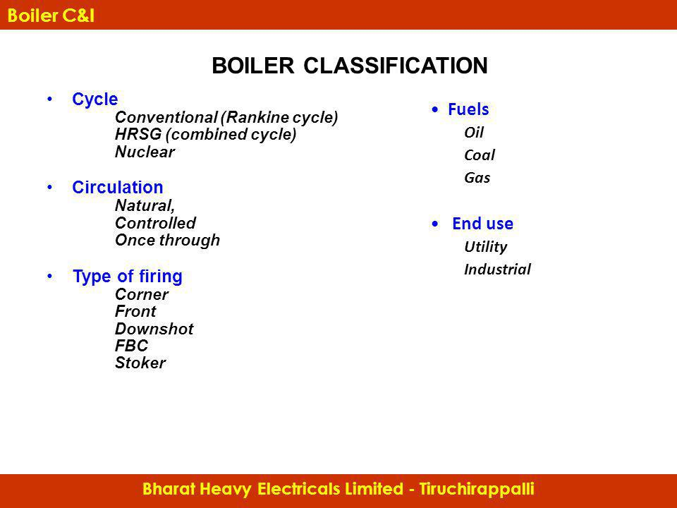 BOILER CLASSIFICATION