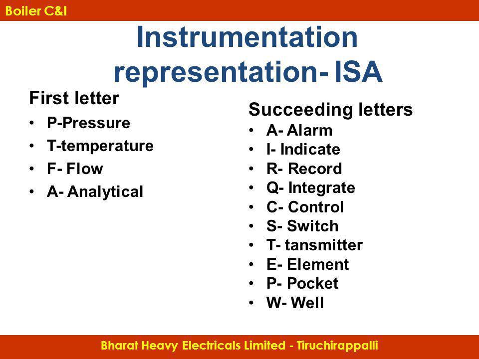 Instrumentation representation- ISA