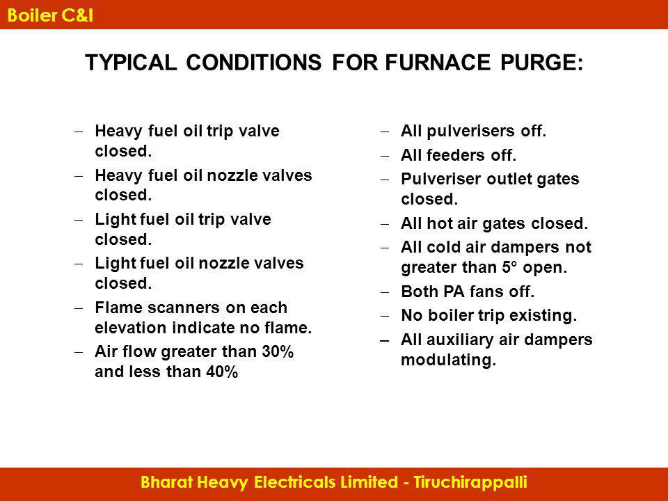 TYPICAL CONDITIONS FOR FURNACE PURGE:
