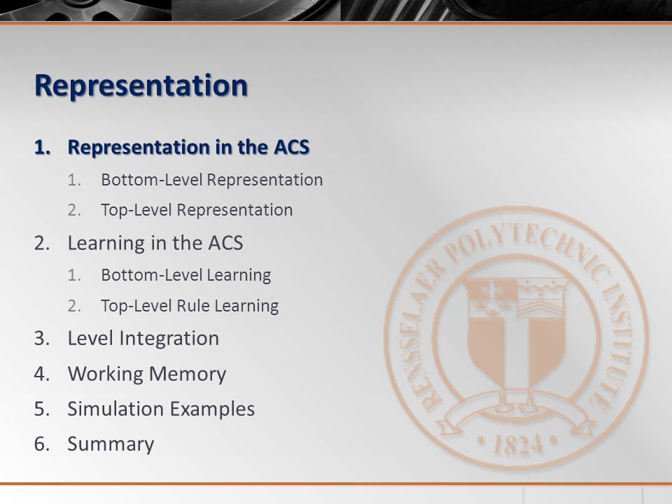 Representation Representation in the ACS Learning in the ACS