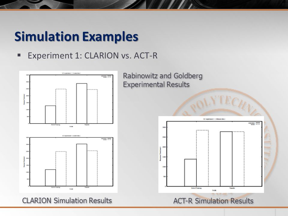 Simulation Examples Experiment 1: CLARION vs. ACT-R
