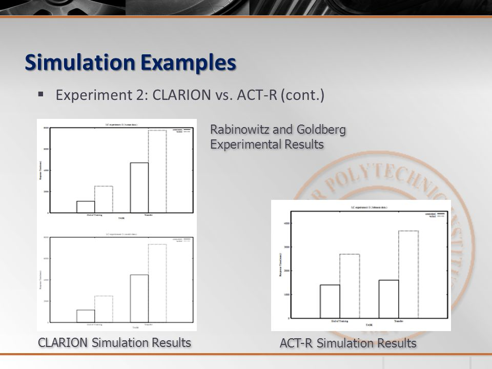 Simulation Examples Experiment 2: CLARION vs. ACT-R (cont.)
