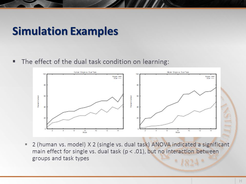 Simulation Examples The effect of the dual task condition on learning: