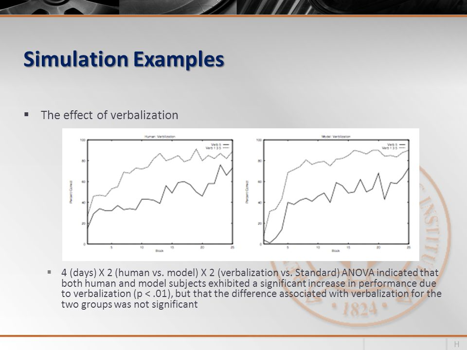 Simulation Examples The effect of verbalization