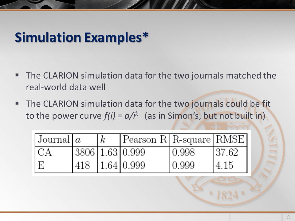 Simulation Examples* The CLARION simulation data for the two journals matched the real-world data well.