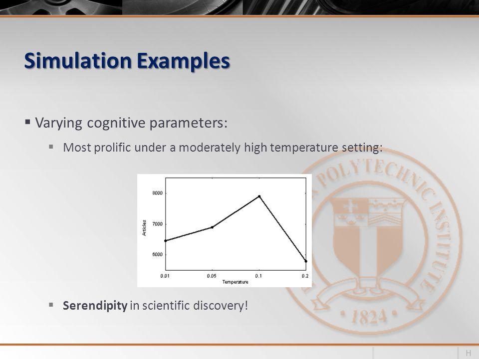 Simulation Examples Varying cognitive parameters: