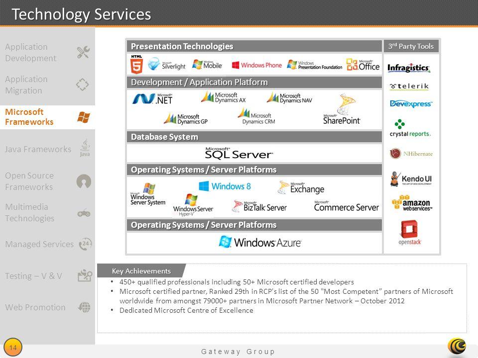 Technology Services Application Development Presentation Technologies