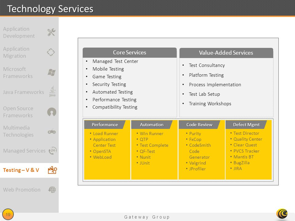 Technology Services Core Services Value-Added Services