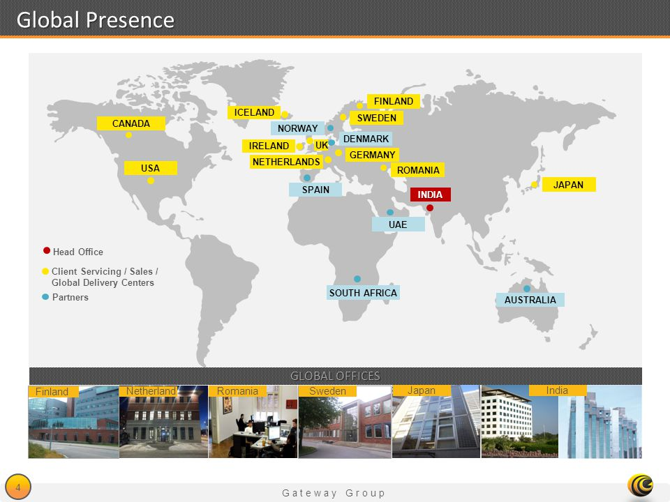 Global Presence Global Offices Finland Netherland Romania Sweden Japan