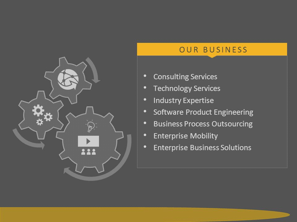 Our Business Consulting Services Technology Services
