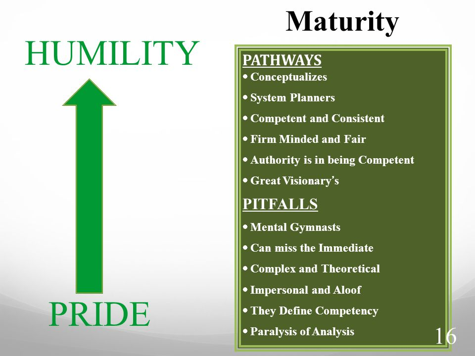 HUMILITY PRIDE Maturity PATHWAYS PITFALLS  Conceptualizes