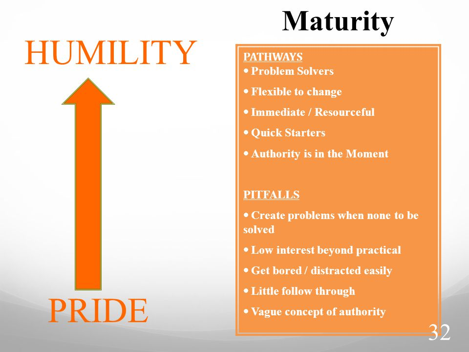 HUMILITY PRIDE Maturity PATHWAYS  Problem Solvers