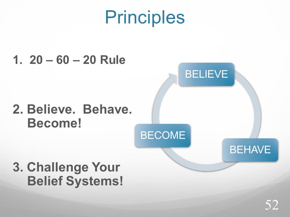 Principles 2. Believe. Behave. Become!