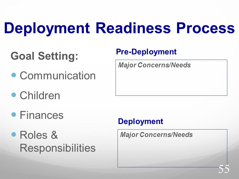 Deployment Readiness Process