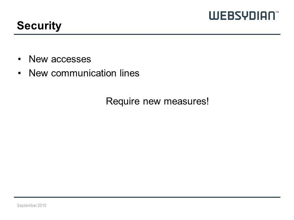 Security New accesses New communication lines Require new measures!