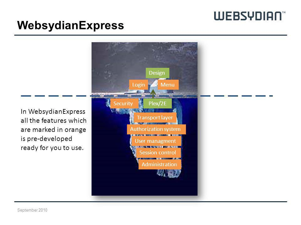 WebsydianExpress Design. Login. Menu. Security. Plex/2E.